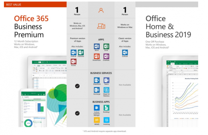 Windows 10 PC/Mac Microsoft Office 2019 Home And Business
